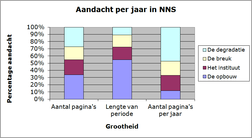 ppjpp-grafiek